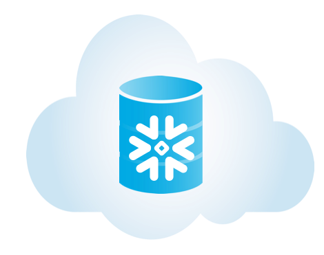 AWS CloudHSM in Snowflake Database Security Infrastructure
