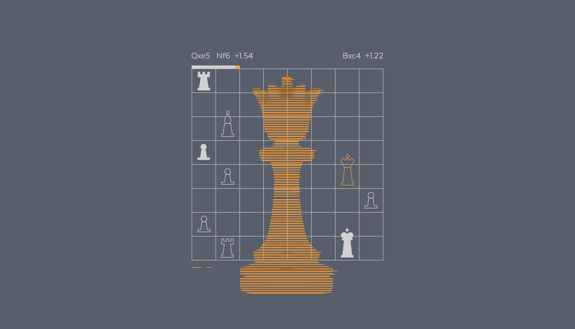 Lockdown Sends Chess (and Data) Soaring